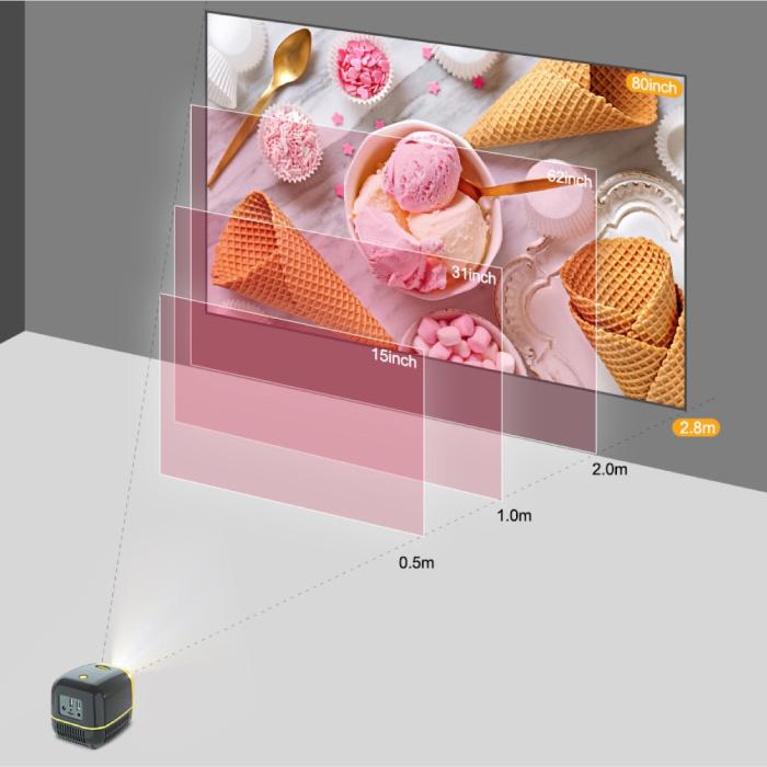 Thundeal PK YG300 Mini LED Projector - Beamer Home Media Player Theater Cinema Black