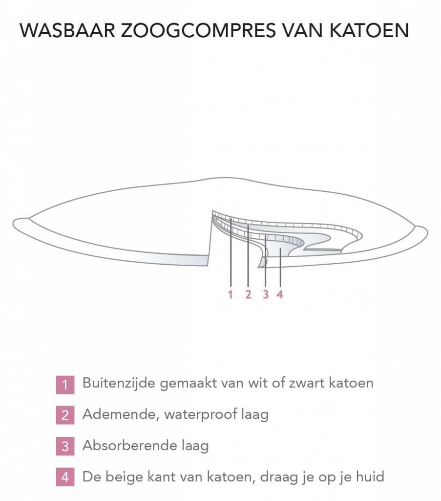 Carriwell Carriwell Wasbare Zoogcompressen - Katoen - Wit (6 st)