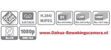 NVR IP HD Recorder
