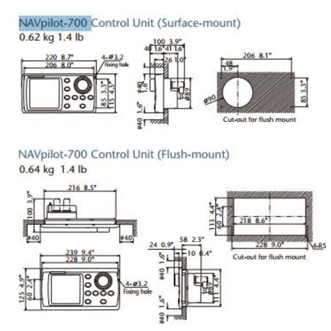 FURUNO Flush Mount Kit for FAP7001