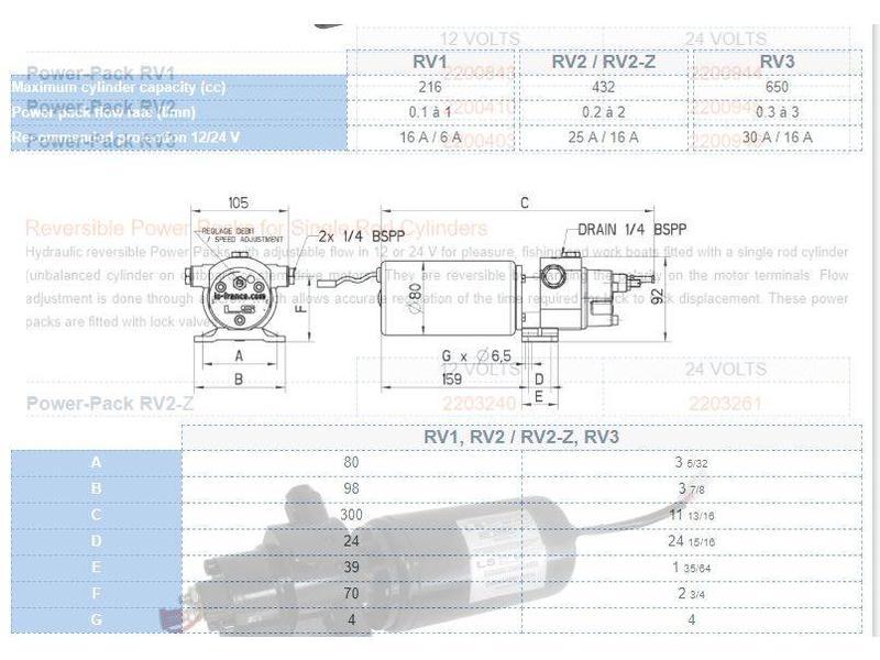 Links/rechts strom Hydraulikpumpe RV1