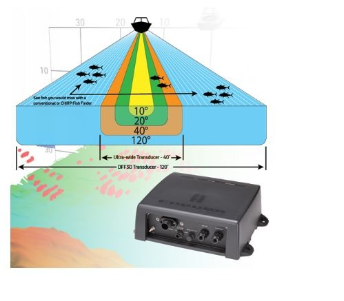 FURUNO DFF3D Multi Beam Sonar