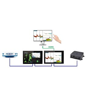 FURUNO TZT19F FULL GLASS  Multi Touch -IPS Display Radar/Kaartplotter