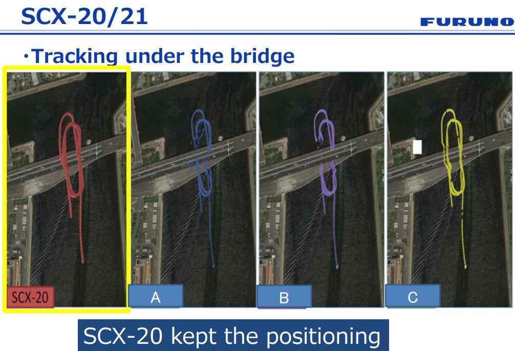 FURUNO SCX-20 en SCX-21 compas in comparison with competetion