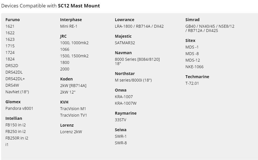 SCANSTRUT SC-12 FIXED MAST BRACKET RADOME