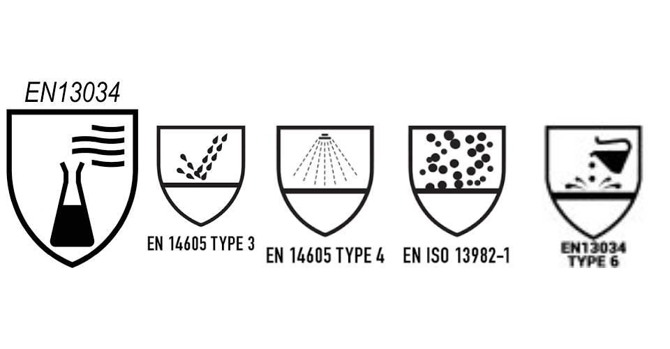 Werkkleding - Chemische bescherming Type 3 4 5 6