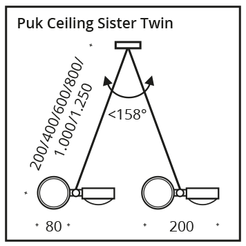 Top Light PUK Ceiling Sister Twin Halogen