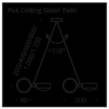 Top Light PUK Ceiling Sister Twin LED-Retrofit