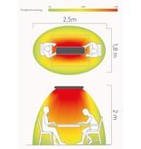 CasaFan Infrarot Dunkelstrahler CasaTherm Heatpanel HOTTOP 1800W