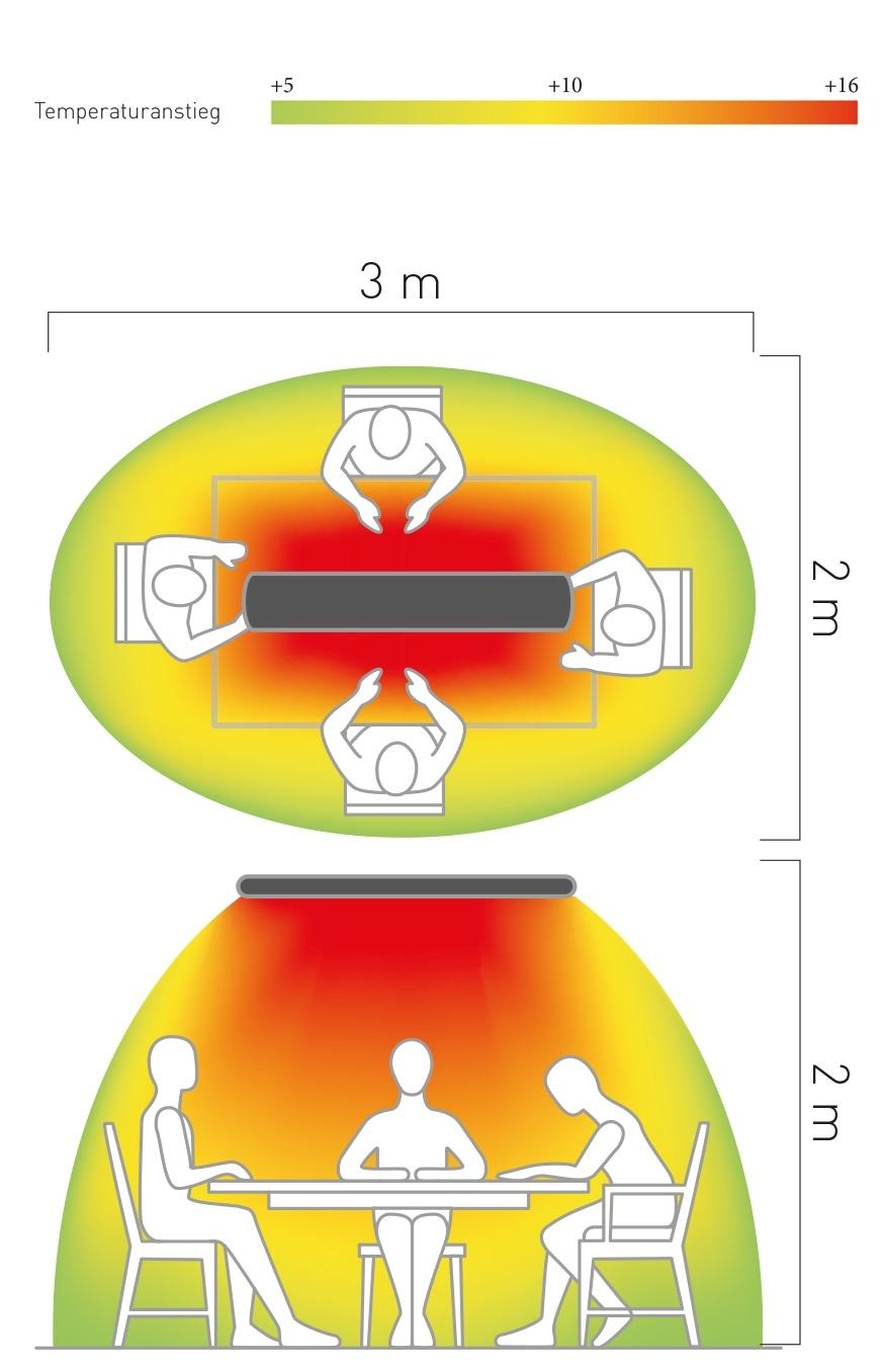 CasaFan Infrarot Dunkelstrahler CasaTherm Heatpanel HOTTOP 2400W