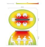 CasaFan Infrarot Dunkelstrahler CasaTherm Heatpanel HOTTOP 3200W