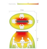 CasaFan Infrarot Dunkelstrahler CasaTherm Heatpanel HOTTOP/D 2400W + FB + Schalter