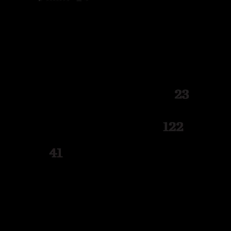 WEVER & DUCRÉ Dimmbarer Treiber 15W 250mA