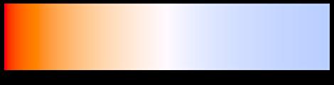 """Was bedeutet """"Lichtfarbe"""""""