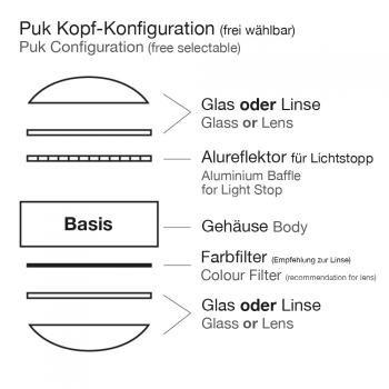 Top Light PUK Fix LED