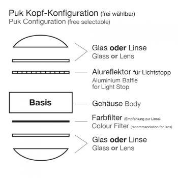 Top Light PUK Floor Maxi Twin LED