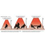 HEATSCOPE Heatscope Vision 2200