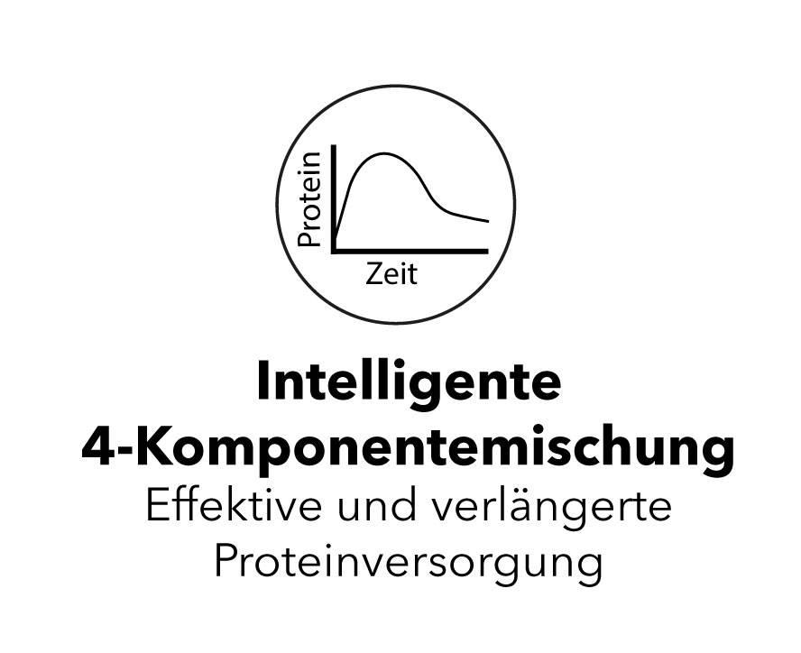 Elite bio Protein by wahbio | Waldbeere | 450 Gr. mit Travel Shaker 300ml