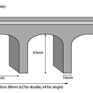 Metcalfe Metcalfe PN140 Spoorbrug in rode baksteen (Schaal N, Karton)