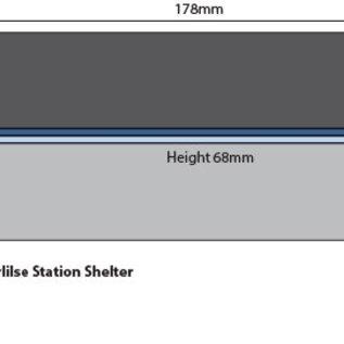 Metcalfe Metcalfe PO334 Settle/Carlisle Platform shelter (Gauge H0/00)