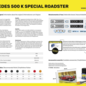 Heller Heller 80710 Mercedes 500 K Special Roadster (Maßstab 1:24)