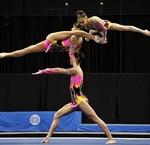 Acrobatics / Teamgym