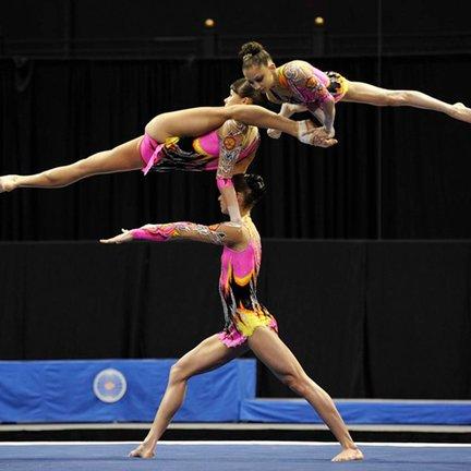 Akrobatik / Teamgym