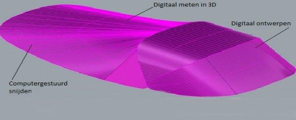 Digitale technieken in combinatie met ambachtelijk vakmanschap bij Stroobach BV