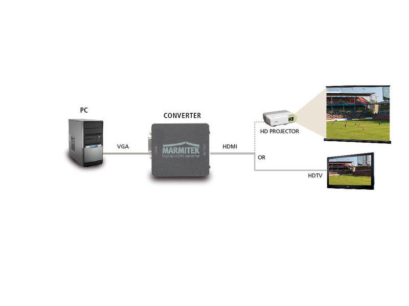 Marmitek Marmitek VH51 VGA naar HDMI converter
