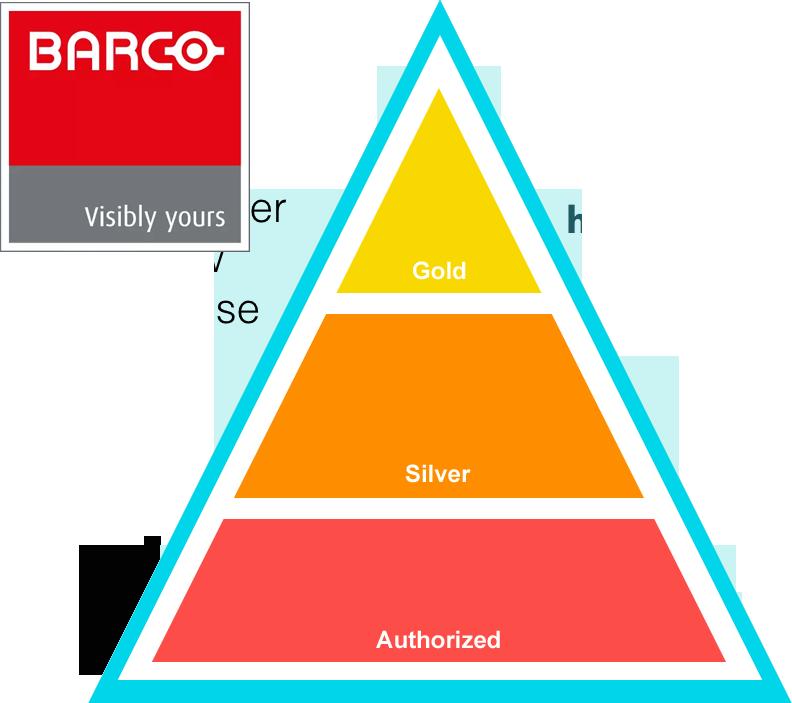 Barco partner piramide