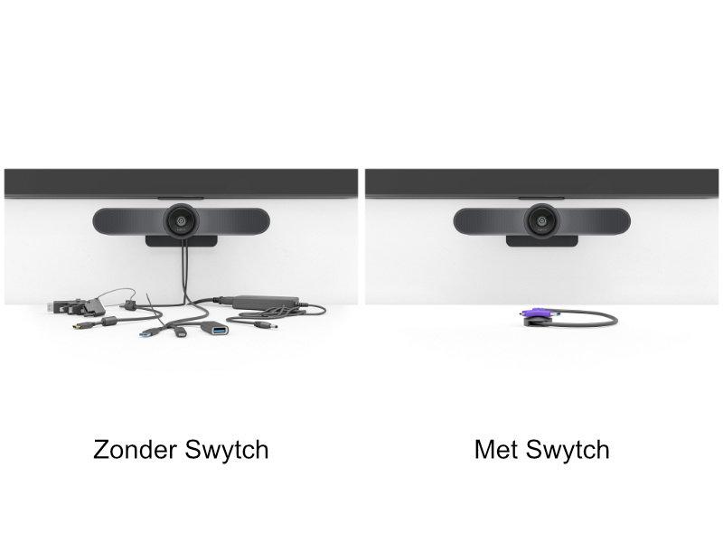 Logitech Logitech Swytch AV-connector