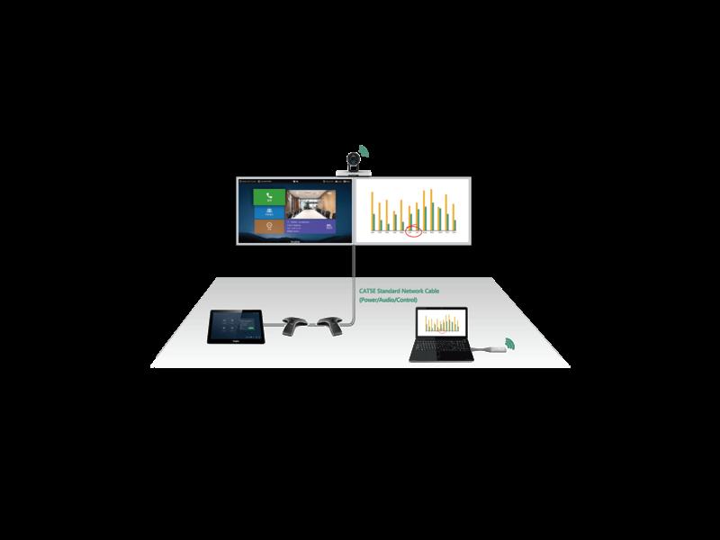Yealink Yealink VC800 Full HD videoconferencesysteem