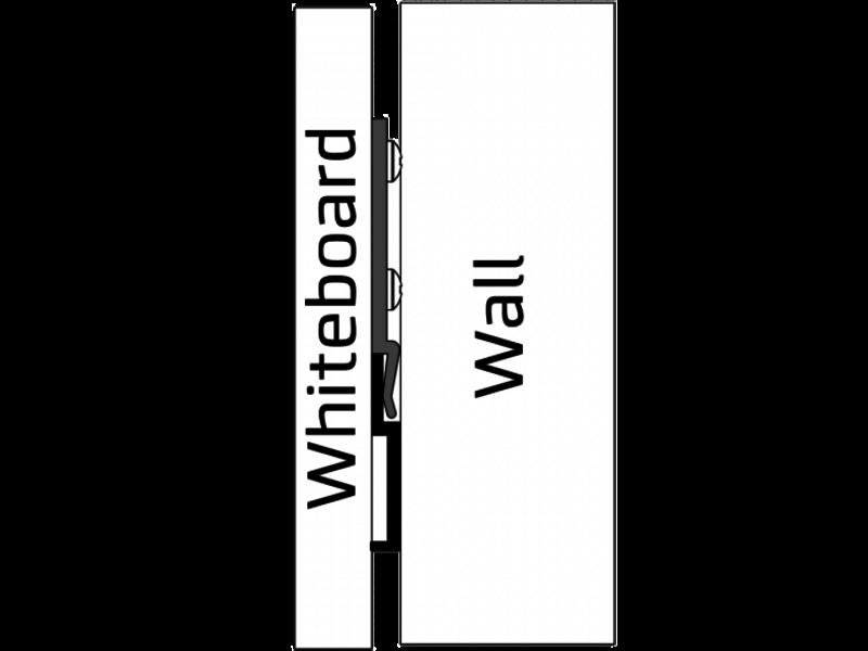 Chameleon Chameleon Whiteboardwall / Visuwall