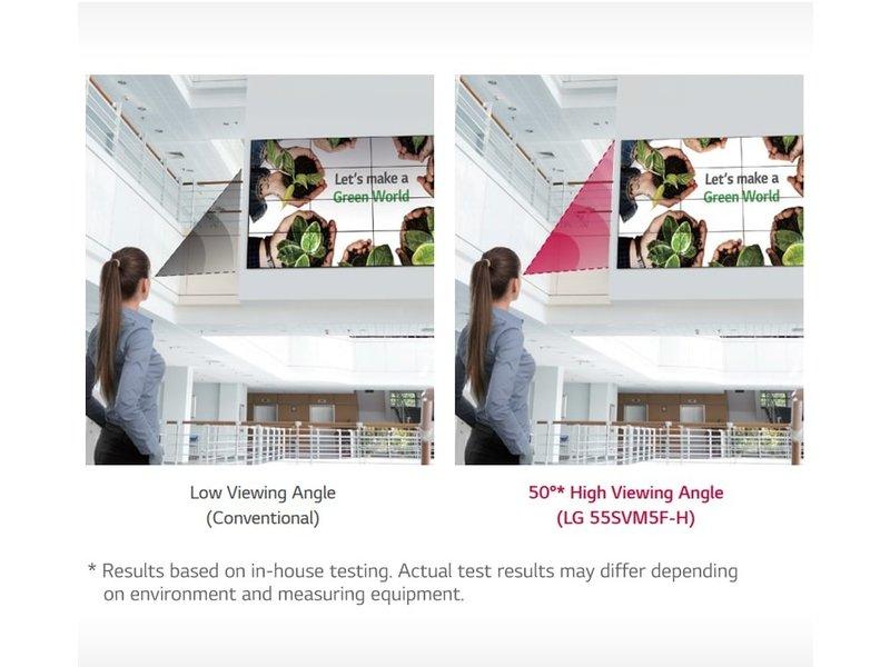LG LG 55SVM5F-H 55 inch Full HD display
