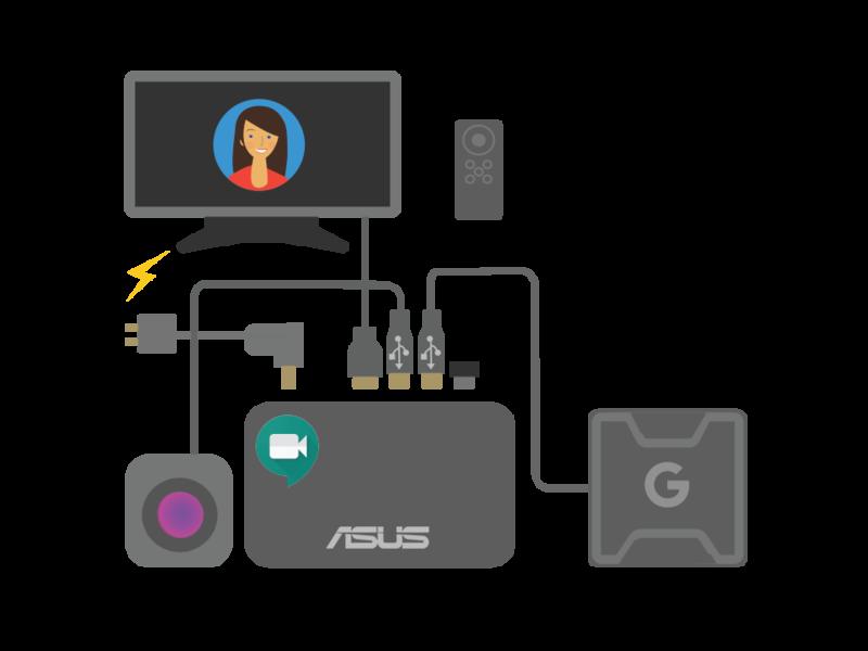 Asus ASUS Google Meet GQE10A videoconferentiekit - met Meeting Computersysteem