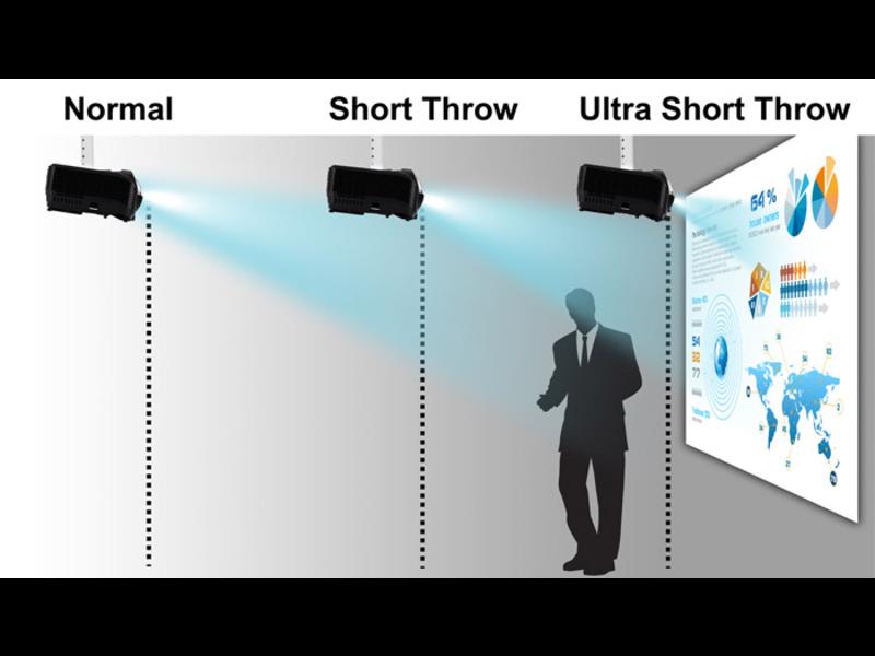 Optoma Optoma X340UST WXGA-multimediaprojector met ultrakorte projectieafstand