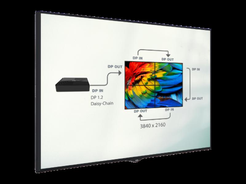 Vestel Vestel IFD65T642A3 interactieve flatpanelbeeldschermen