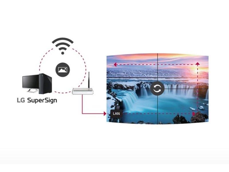 LG LG 55EF5G-P 55 Gebogen OLED-signalisatie