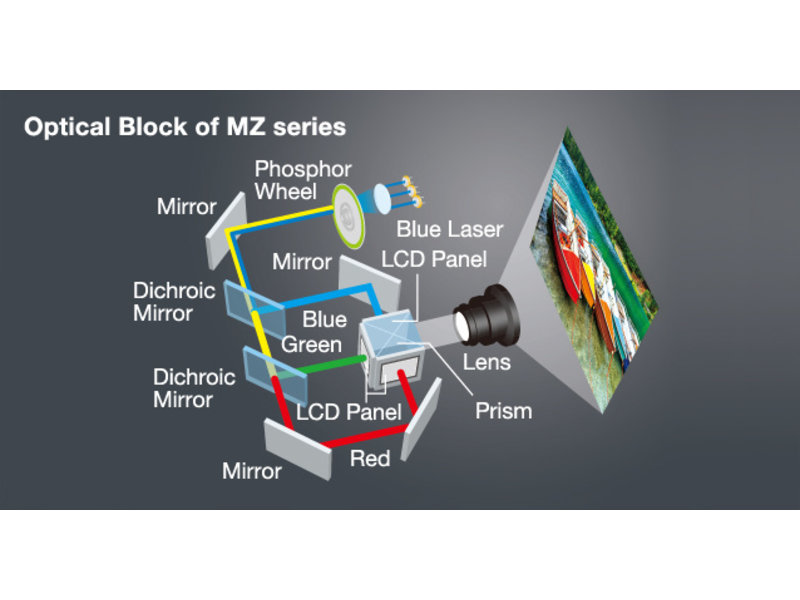 Panasonic Panasonic PT-MZ680WEJ Laser installatie beamer