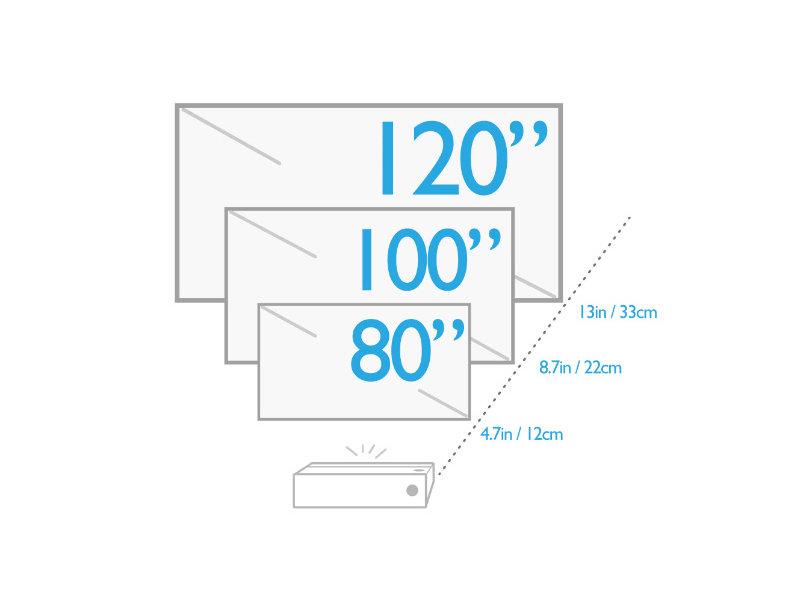 BenQ BenQ V7050i 4K Laser Ultra Short Throw Home Theater