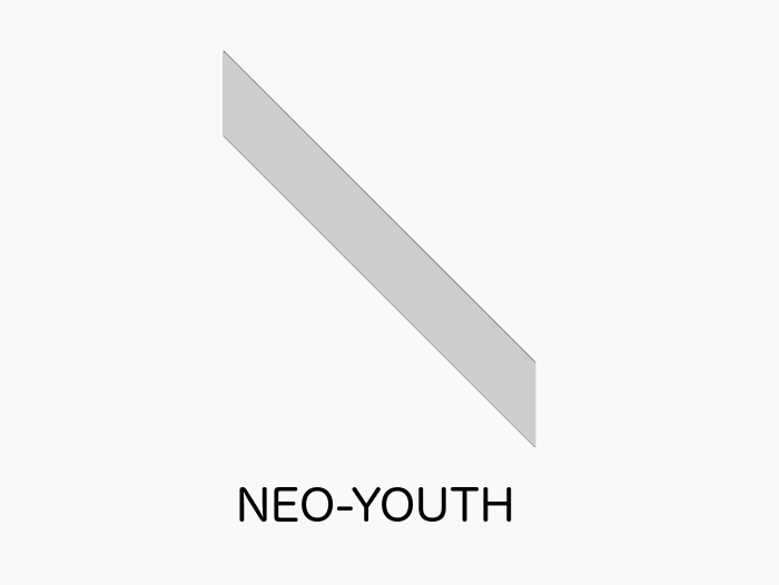 Neoderma Neo-Youth