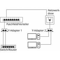 thumb-T-adapter / utp kabel splitter-2