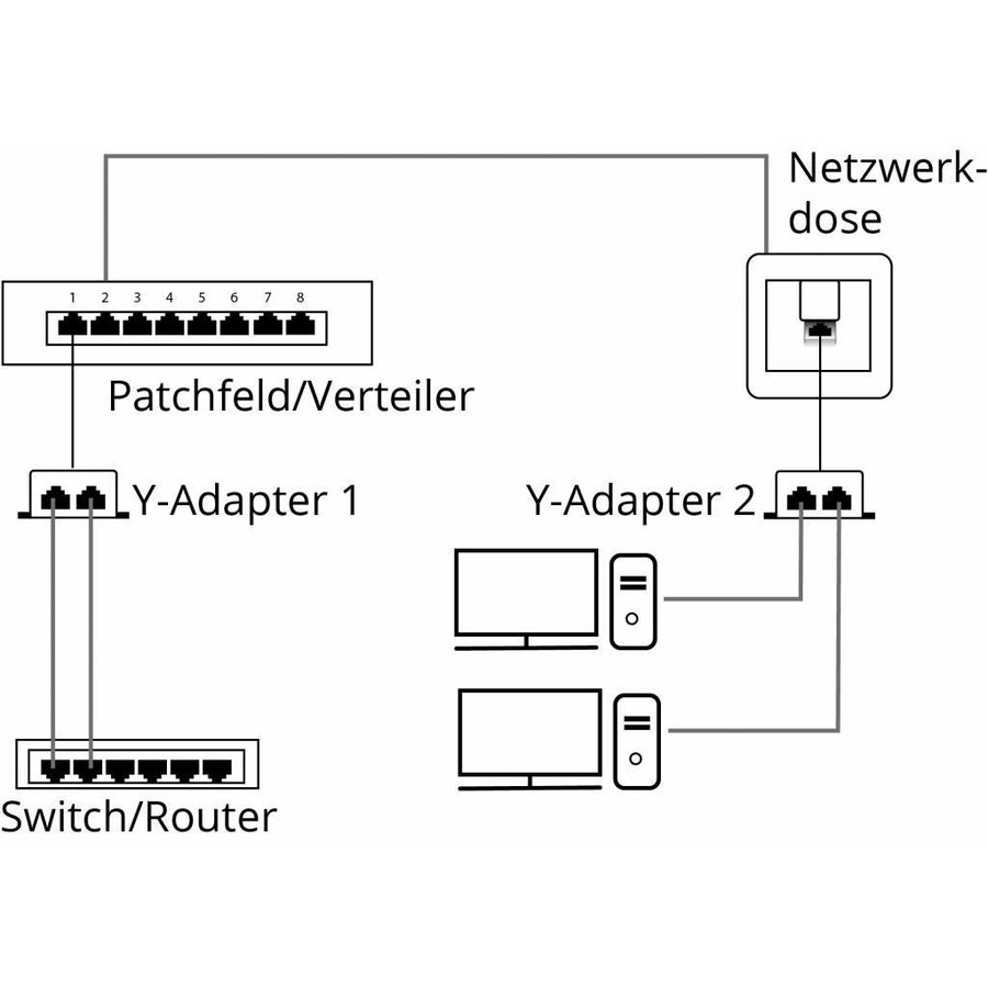 T-adapter / utp kabel splitter-2