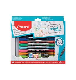 """Maped Maped """"how to mind map""""-set , 8-delige ophangdoos [6st]"""