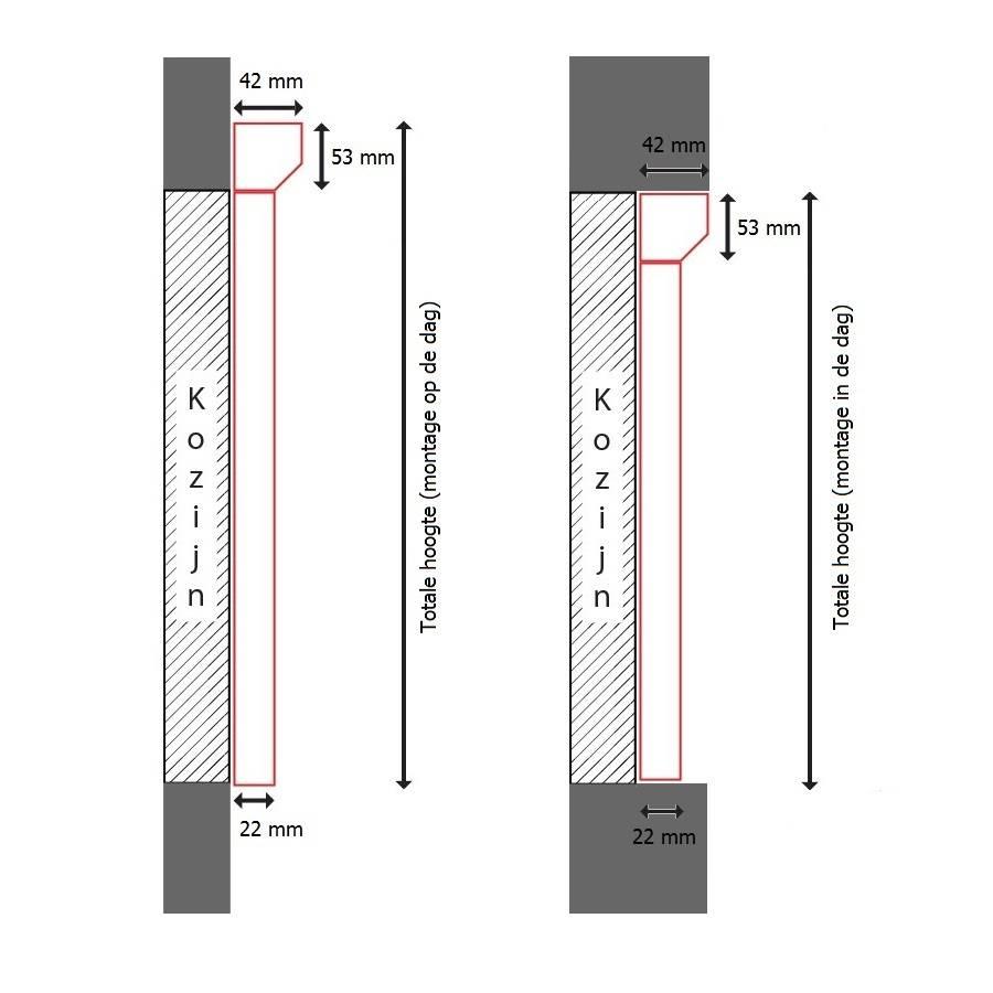 Rolhor max 1500 x 2400 mm (bxh)
