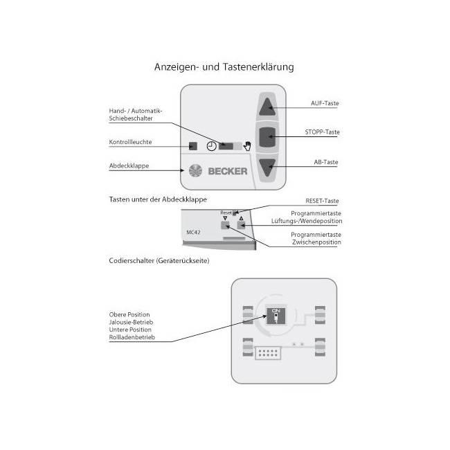 Becker Inbouw tijdklok MemoryControl MC42