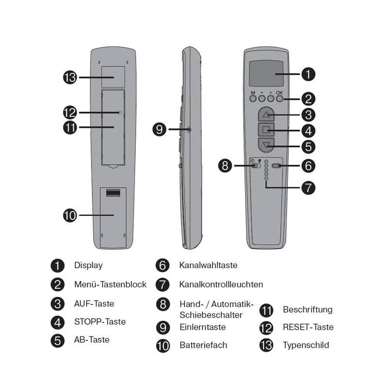 Becker Centronic II TimeControl TC445 II 5-kanaals handzender