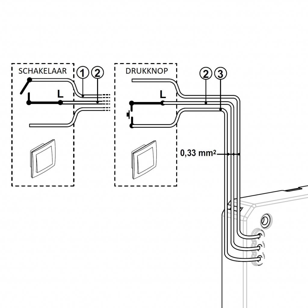 Simu Micro zender HZ tbv verlichting