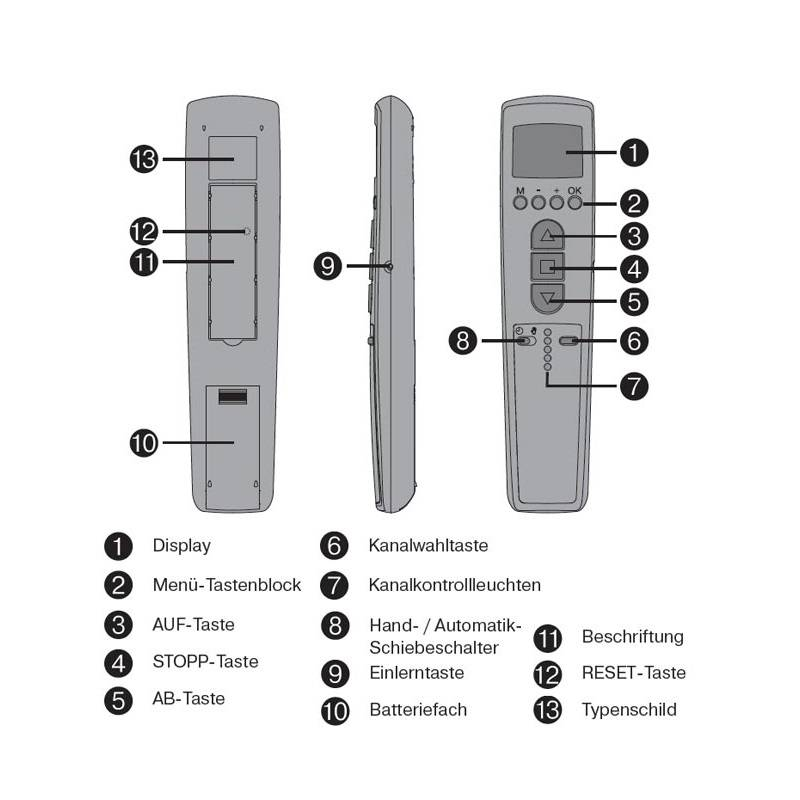 Becker Centronic II TimeControl TC4410 II 10-kanaals handzender