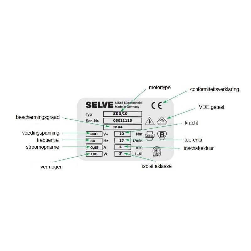 Selve SEM Plus RC, type 2 zonweringmotor